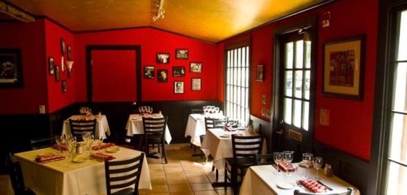 Tipos de restaurantes italianos indo pra cozinha for Tipos de restaurantes franceses