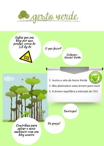 gesto verde infografico